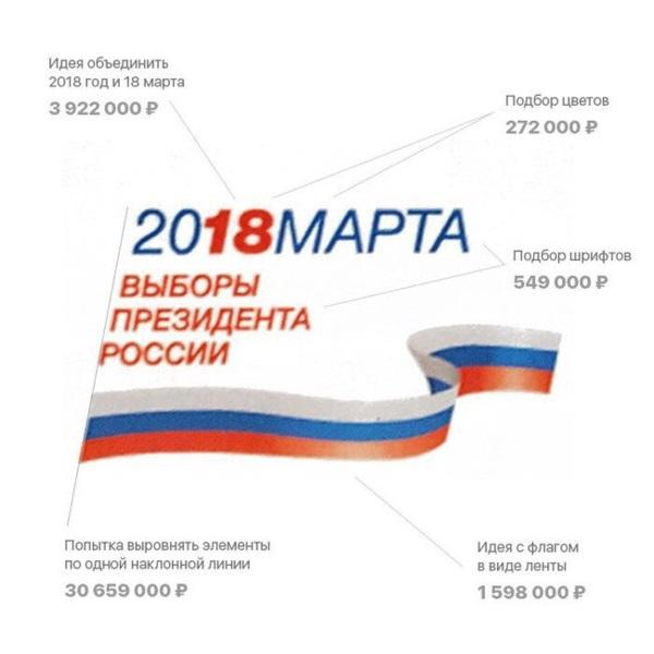 стоимость логотипа выборов президента россии 2018